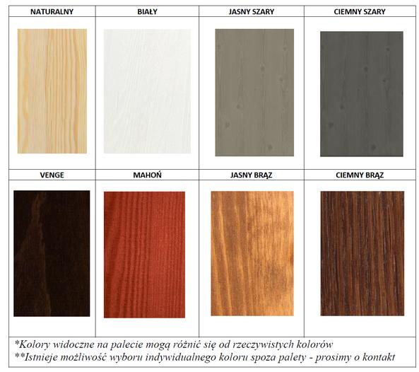 kolory klatki kennelowej
