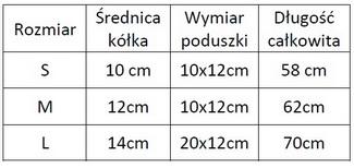 tabela szarpaków